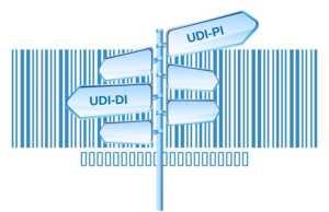 codice UDI